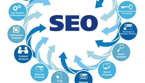 Why SEO Is Sacrosanct In The eCommerce Space